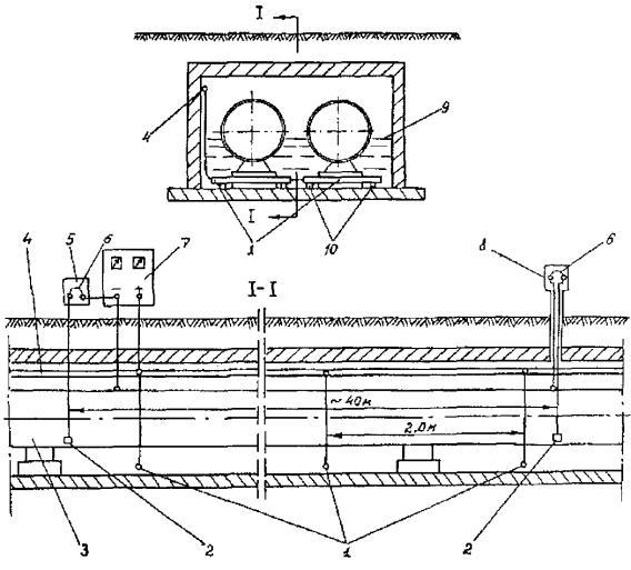 Схема размещения в тепловом канале распределенных анодных заземлителей стержневого типа, расположенных...