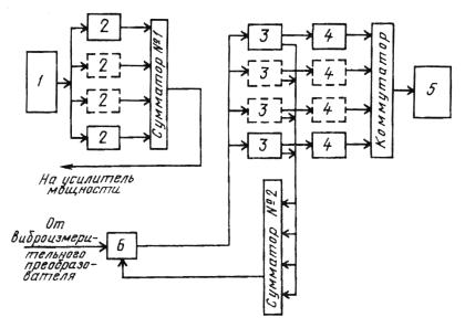 1 - генератор шума