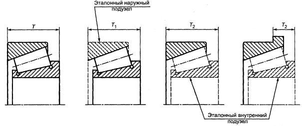 подшипников (рисунок 2 )