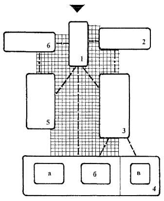 Объемно-планировочная структура зданий должна обеспечивать оптимальные условия осуществления...