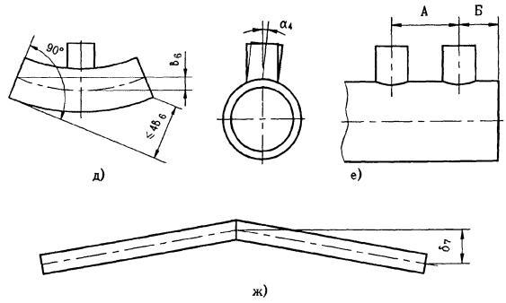 Рисунок 16 - Схема измерений
