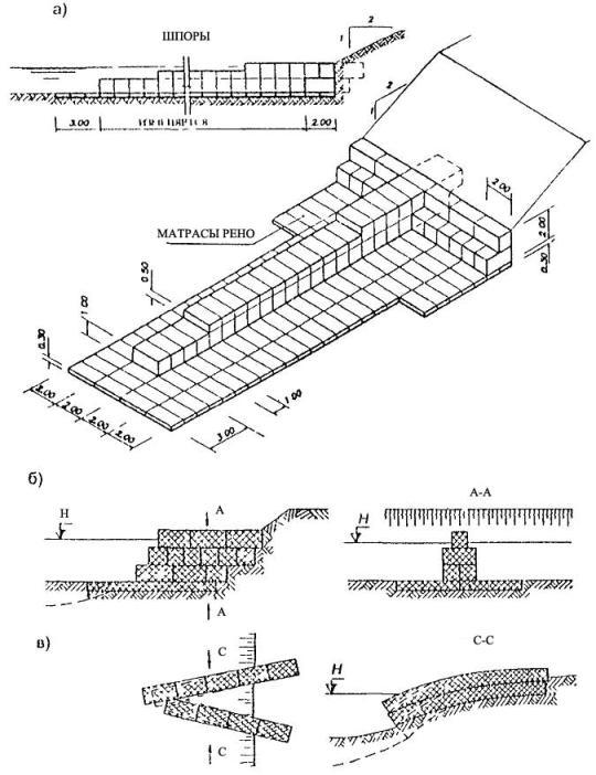 Схемы конструкций и габионных