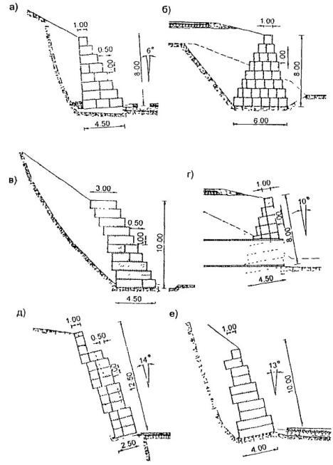 Схемы возможных конструктивных