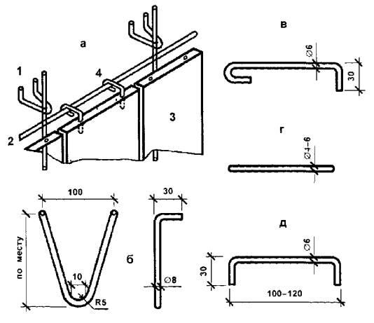 крюки простые для крепления