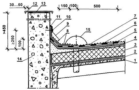 Гипердесмо для гидроизоляции бассейнов