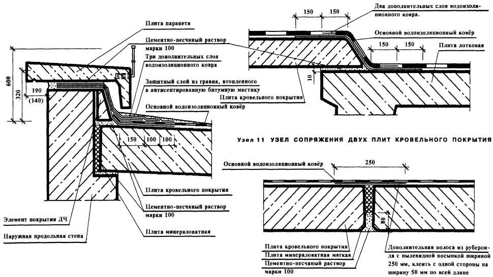 Завершена гидроизоляция фундамента монтаж кровли здание должно просушено выдержка времени жидкая теплоизоляция tc ceramic hb