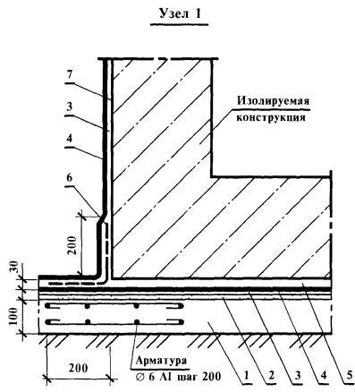 1 - подготовка из бетона
