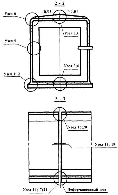 Узлы штукатурной гидроизоляции