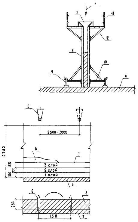 Схема демонтажа опалубки