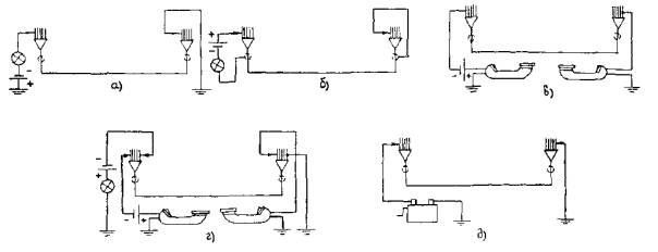 Основные схемы «прозвонки»