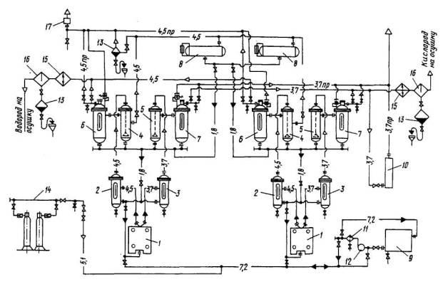 Технологическая схема ЭУ