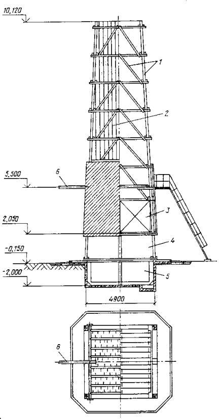...продувания ветром через воздуховходные окна на всю высоту воздухораспределительного пространства градирен(от...