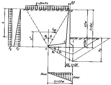 Примеры расчета подпорной стенки