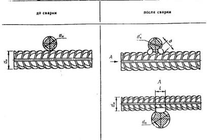 электрическая схема hundai sonata 2.