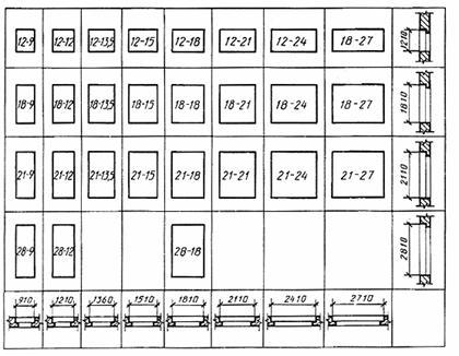 Стандартные размеры окон и балконных дверей - Ваш