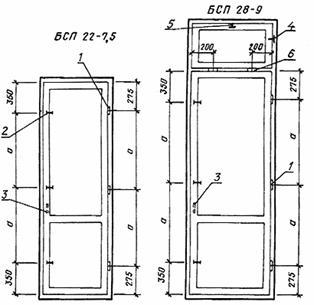 Варианты балконных дверей: схемы установки