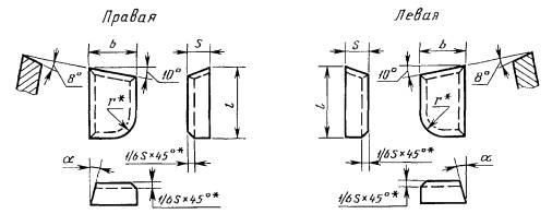 резцы токарные расточные для обработки глухих отверстий