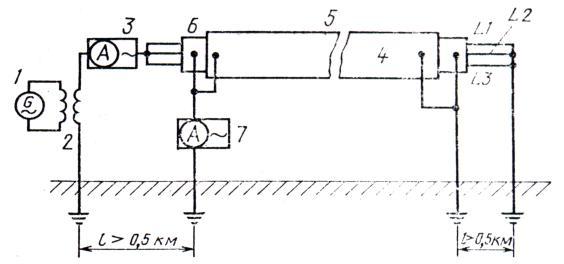 измерения величины тока в