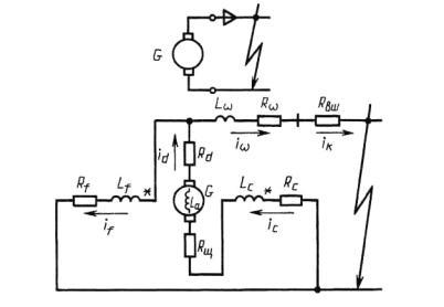 Электрическая схема и схема замещения сети, питаемой от машиныпостоянного тока.
