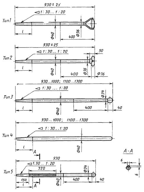 для черенков лопат ± I Т17