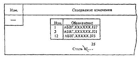модификация изменение должностной инструкции нарушение - фото 11