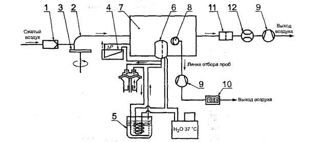 1 - воздушный фильтр