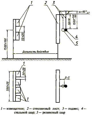 Рисунок 2 - Схема закрепления