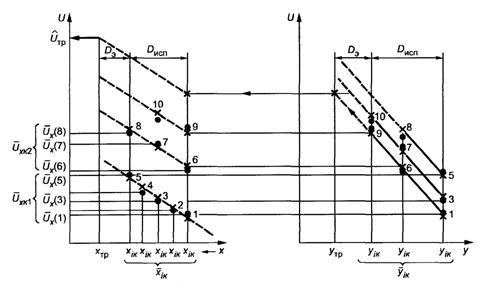 Рисунок А. 2 - Схема