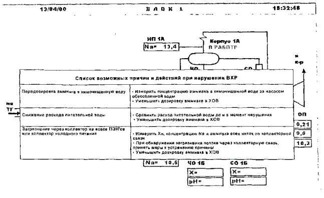 РД 153-34.1-37.532.4-2001