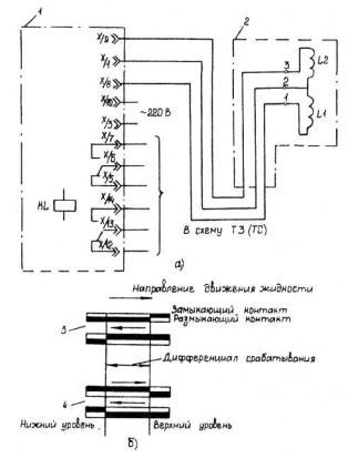 а - схема внешнихсоединений