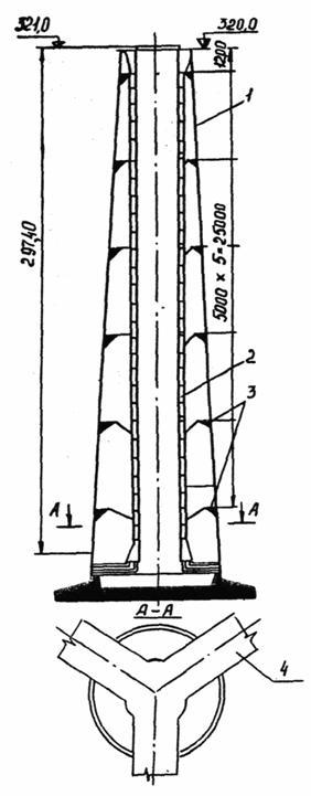 Схема дымовой трубы с