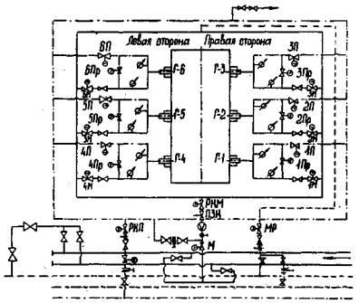 Схема паромазутопроводов котла