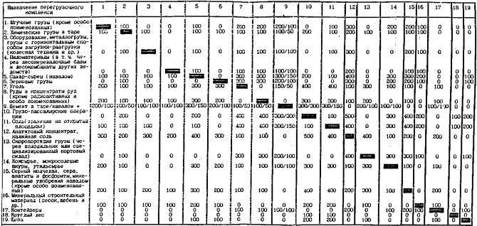 РД 31.3.01.01-93 Руководство