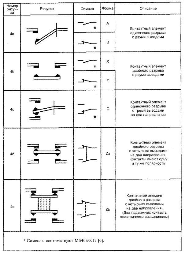 элементов (схемы)