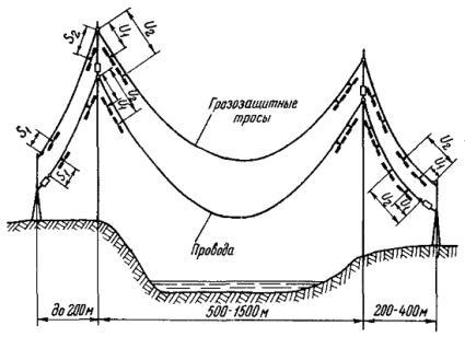Схема расположения гасителей