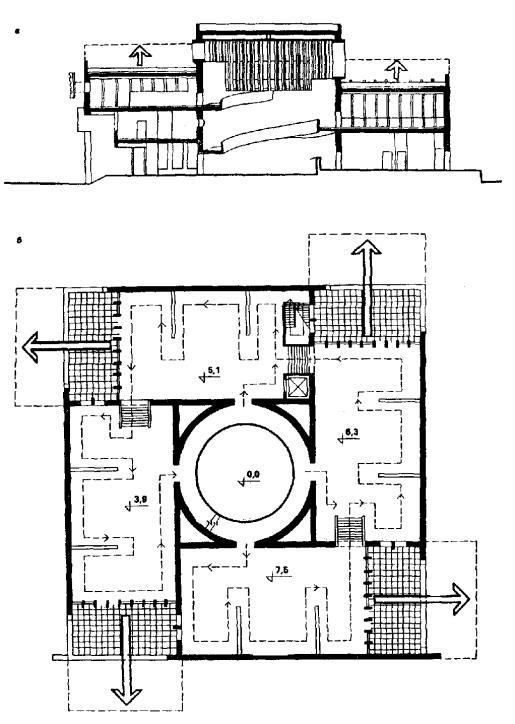 Музеи Планировка