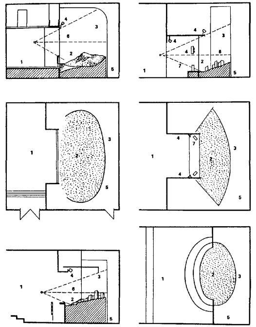 Схема видимости на предметном
