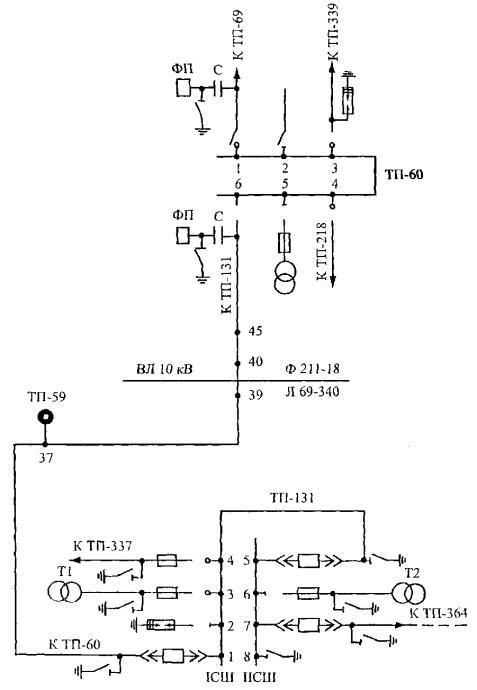 образец паспорт воздушной линии электропередачи 0.4 кв - фото 4