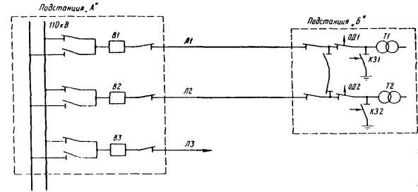Схема участка электросети