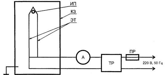 Электрическая схема стенда для