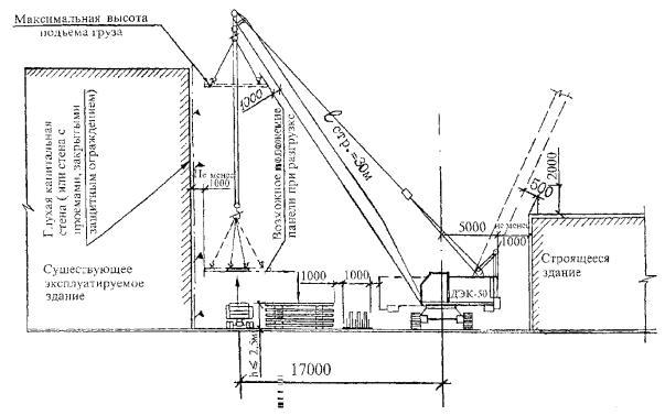 грузового строительного