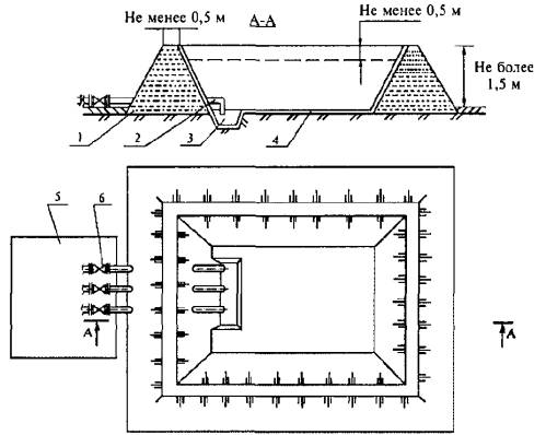 Схема наземного амбара: