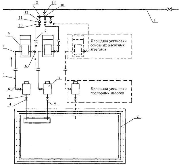 Схема подключения агрегатов