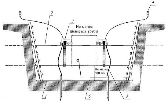 инструкция по замене задвижек - фото 8