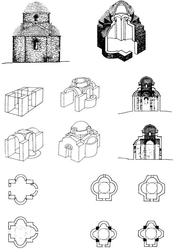 МДС 31-9.2003 Православные