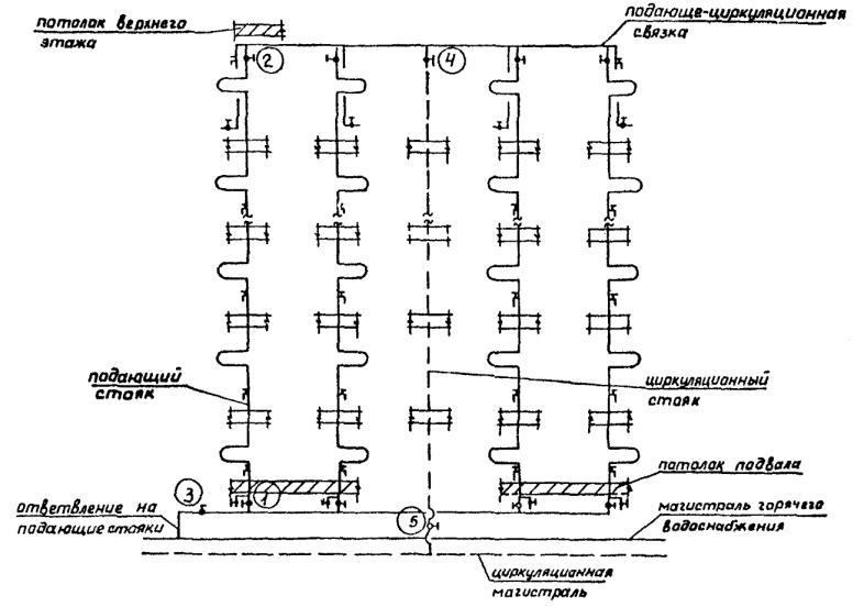 схемы секционного узла