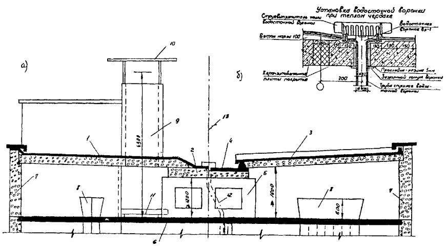 Схема крыши с теплым чердаком