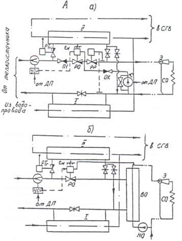 Схема теплового пункта со