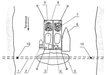 2.3 Схема расстановки машин и