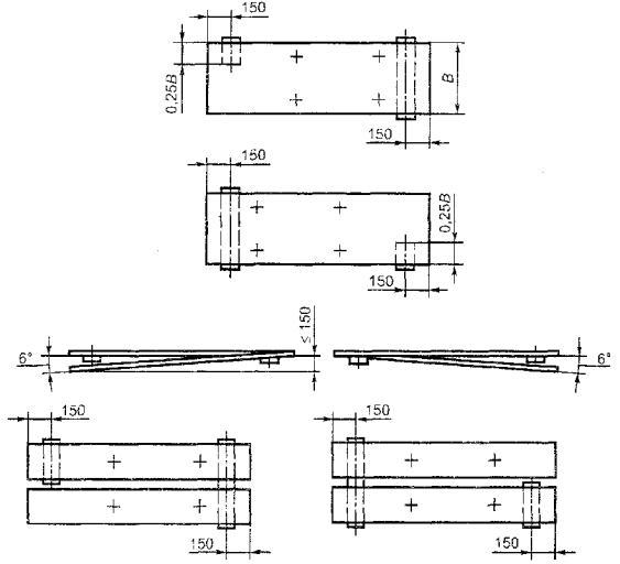 Рисунок А.5 - Схемы нагружения
